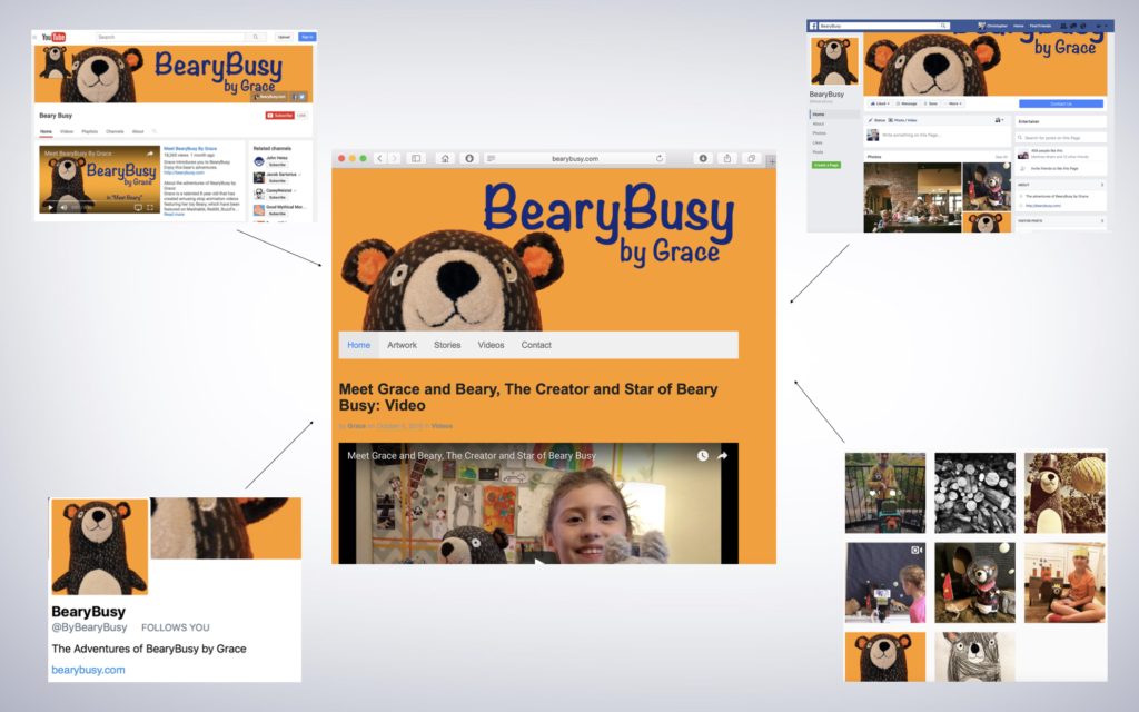 BearyBusy Goes Viral On YouTube, Mashable, Reddit | Parr Interactive
